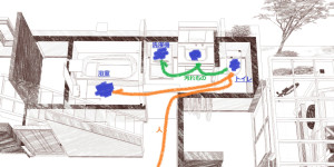 見_概念図2